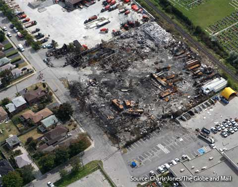 Aerial View of Toronto Propane Explosion Damage